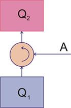 Pricip delovanja toplotne črpalke