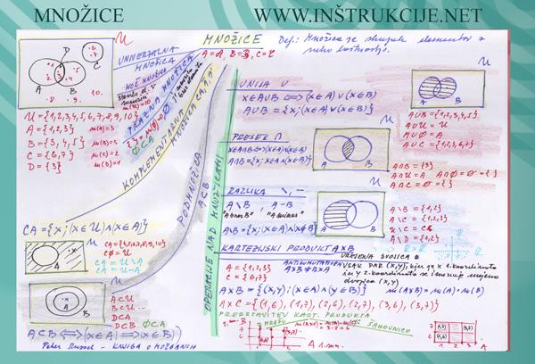 matematika - miselni vzorci