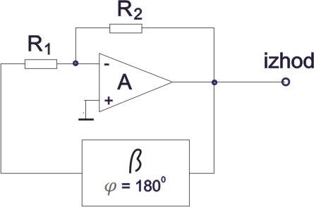RC oscilator