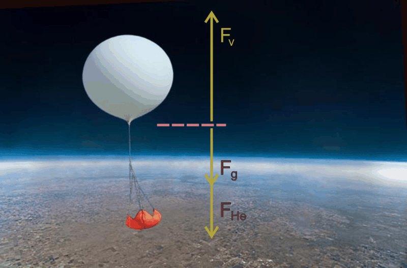 stratosferski-balon