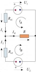 metoda zancnih tokov